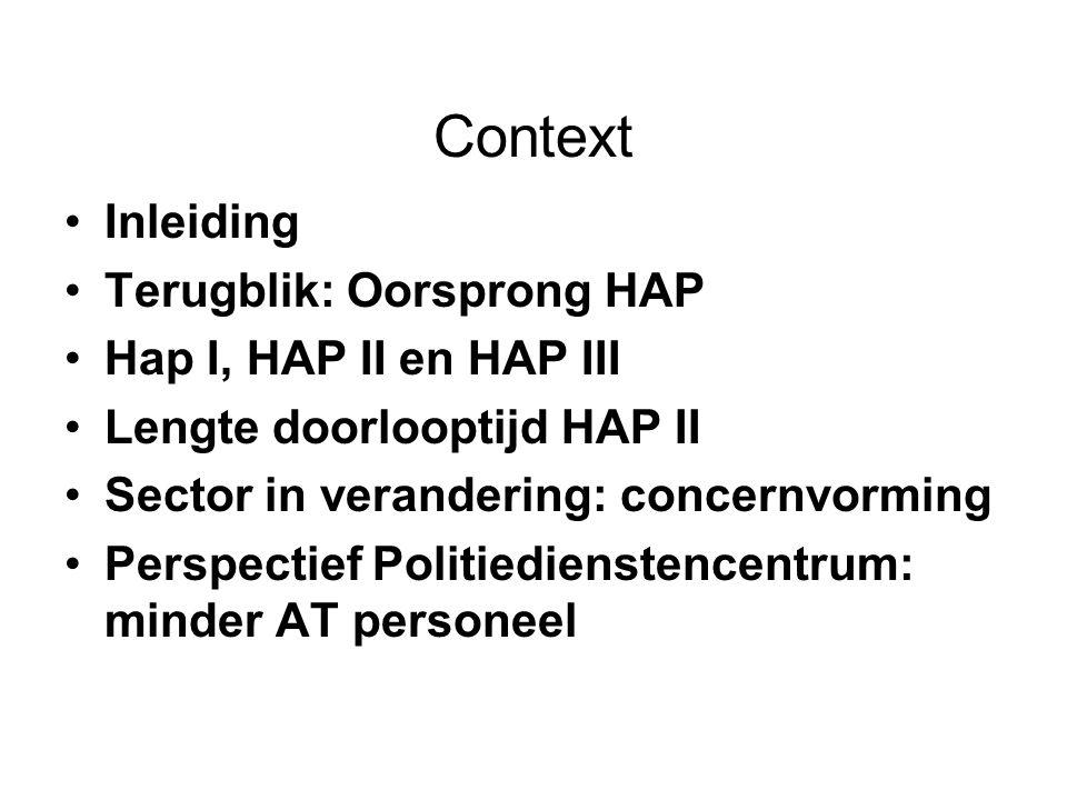 Context Inleiding Terugblik: Oorsprong HAP Hap I, HAP II en HAP III