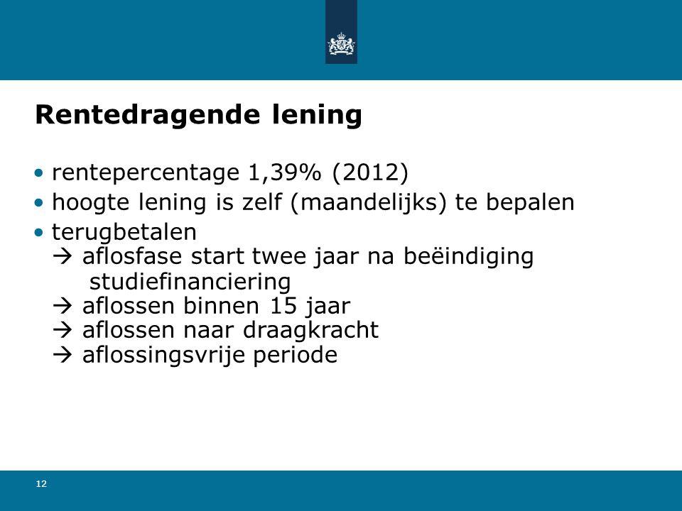 Rentedragende lening rentepercentage 1,39% (2012)