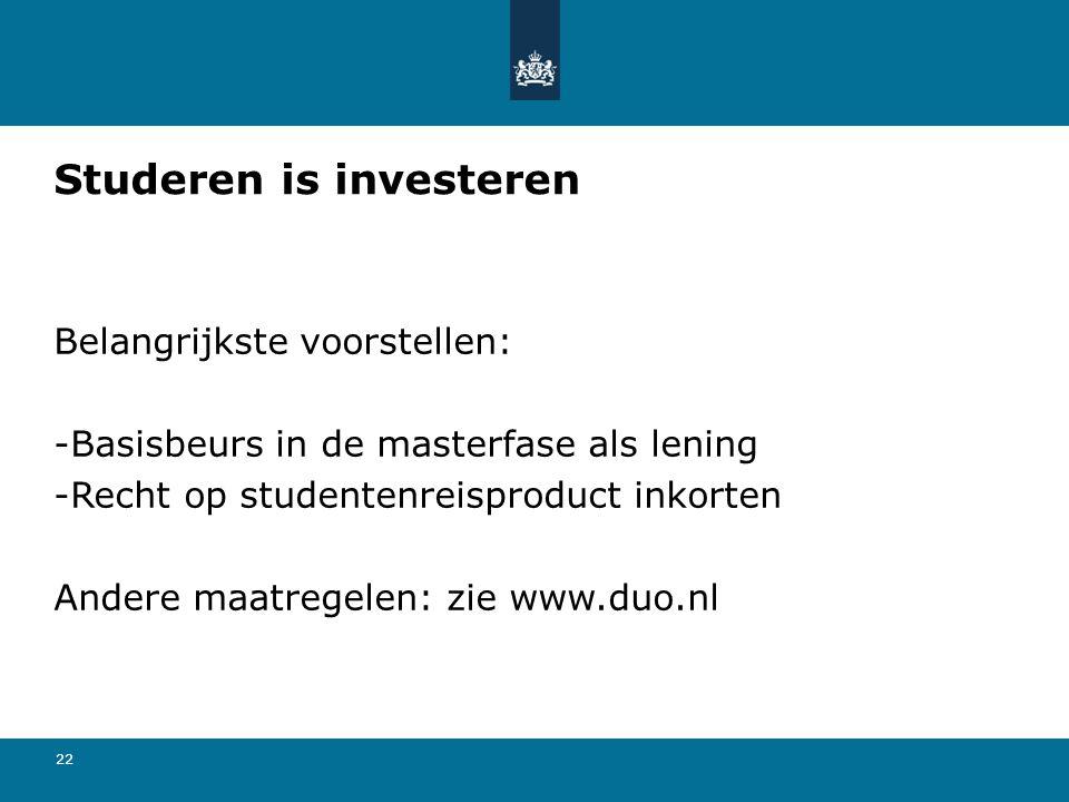 Studeren is investeren