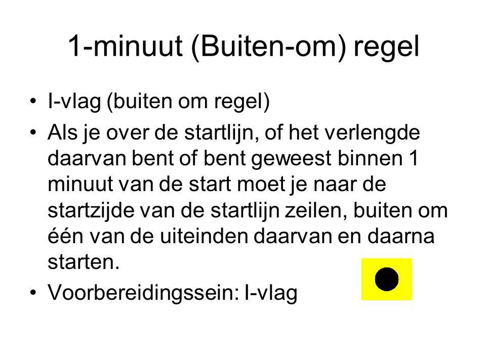 1-minuut (Buiten-om) regel