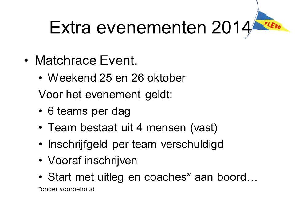 Extra evenementen 2014 Matchrace Event. Weekend 25 en 26 oktober