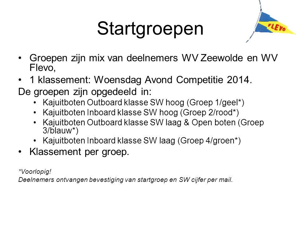 Startgroepen Groepen zijn mix van deelnemers WV Zeewolde en WV Flevo,