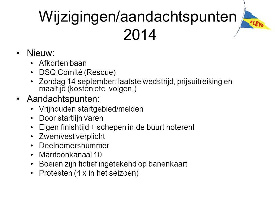 Wijzigingen/aandachtspunten 2014