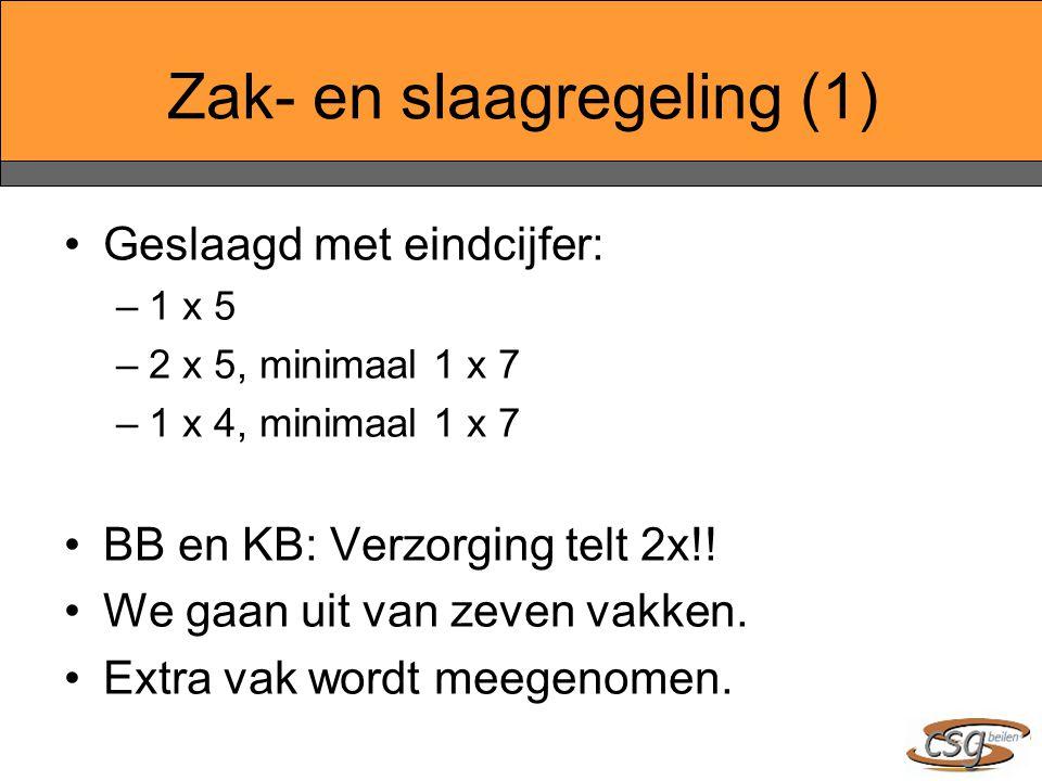 Zak- en slaagregeling (1)