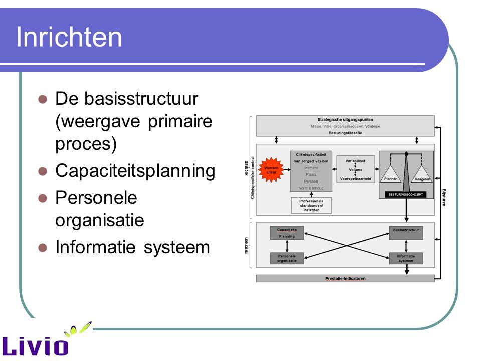 Inrichten De basisstructuur (weergave primaire proces)