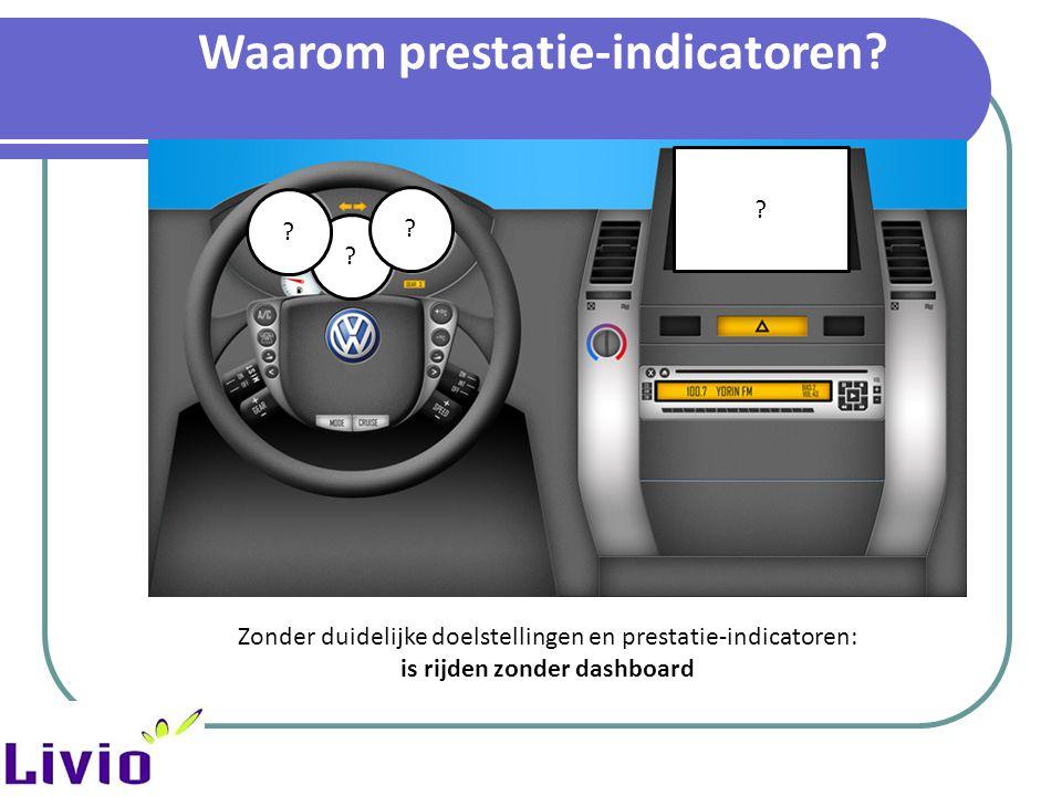 Waarom prestatie-indicatoren is rijden zonder dashboard