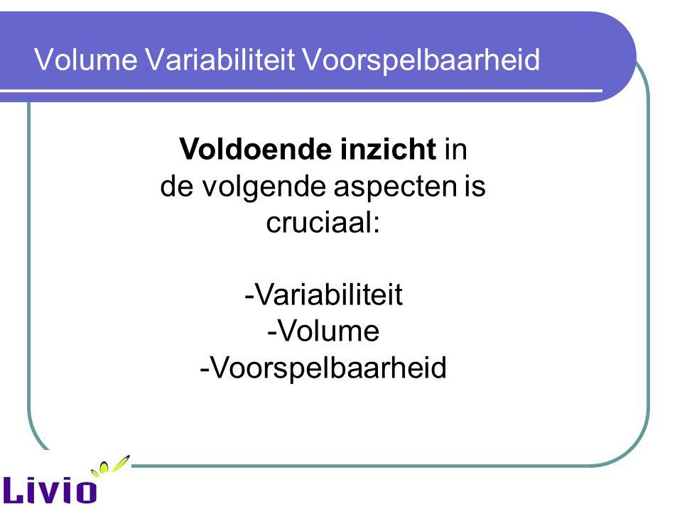 Volume Variabiliteit Voorspelbaarheid