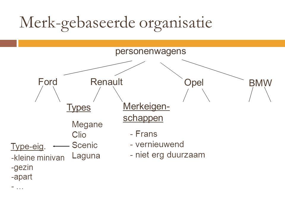Merk-gebaseerde organisatie