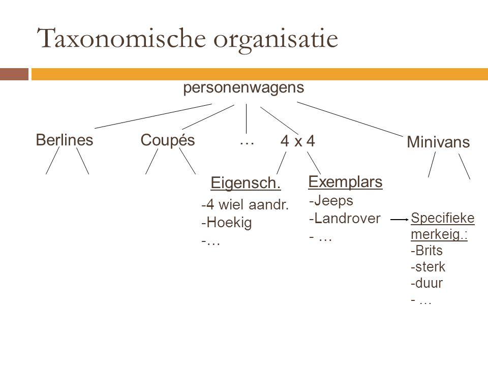 Taxonomische organisatie