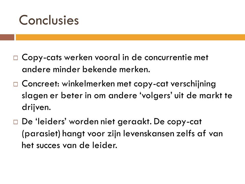 Conclusies Copy-cats werken vooral in de concurrentie met andere minder bekende merken.
