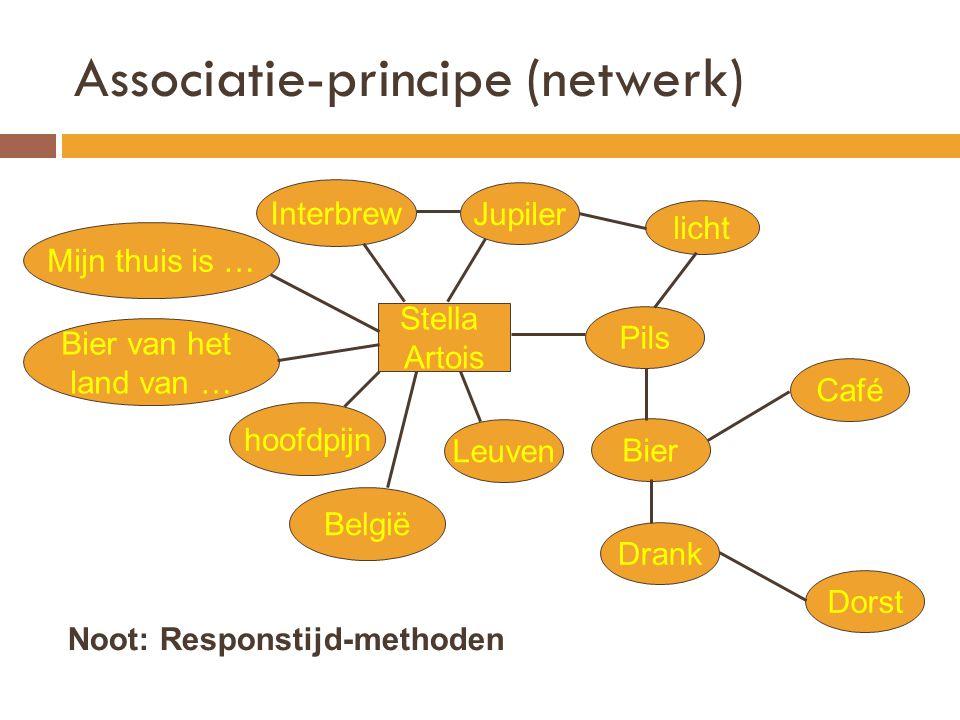 Associatie-principe (netwerk)