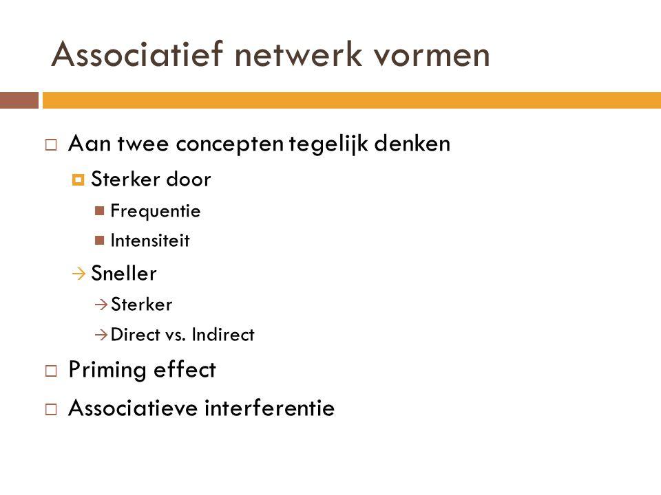 Associatief netwerk vormen