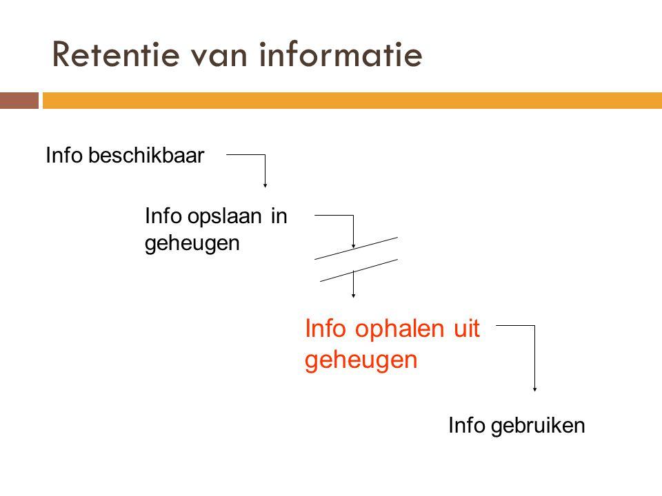 Retentie van informatie