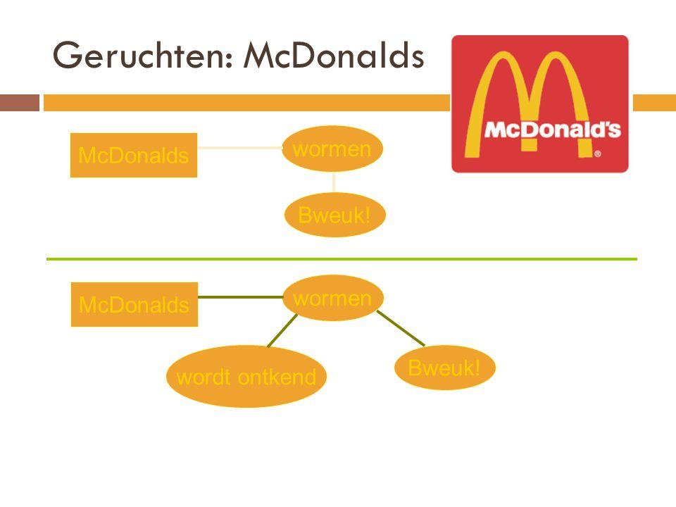Geruchten: McDonalds wormen McDonalds Bweuk! wormen McDonalds Bweuk!