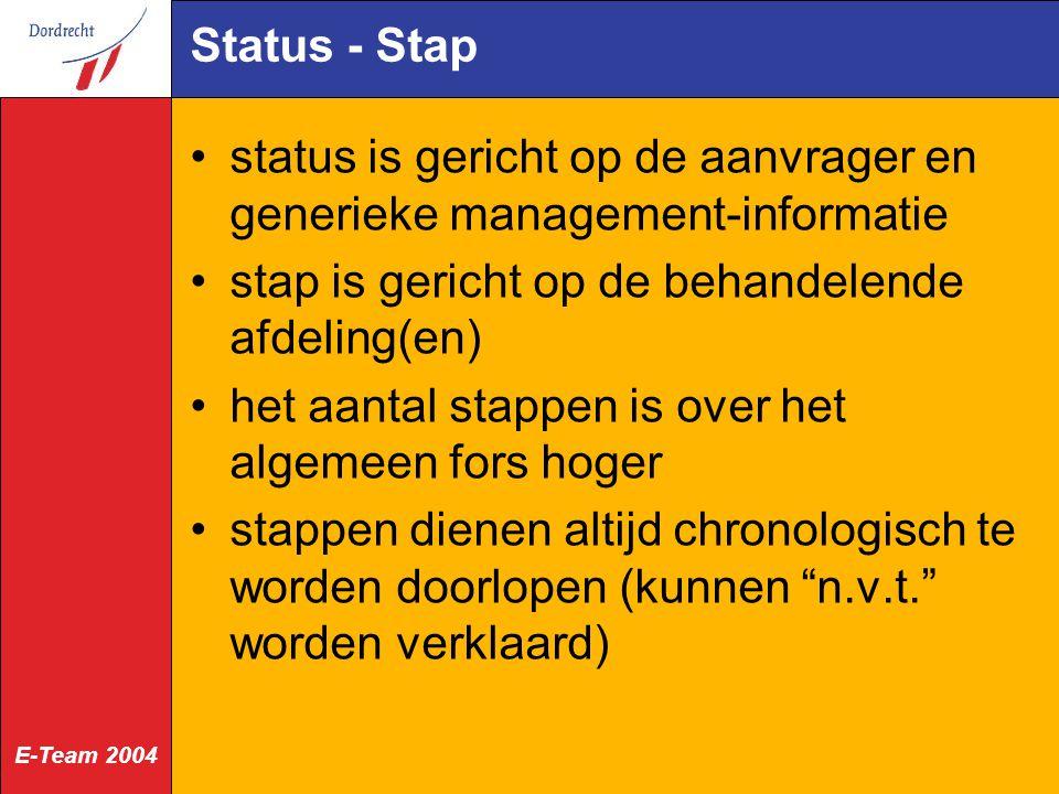 Status - Stap status is gericht op de aanvrager en generieke management-informatie. stap is gericht op de behandelende afdeling(en)