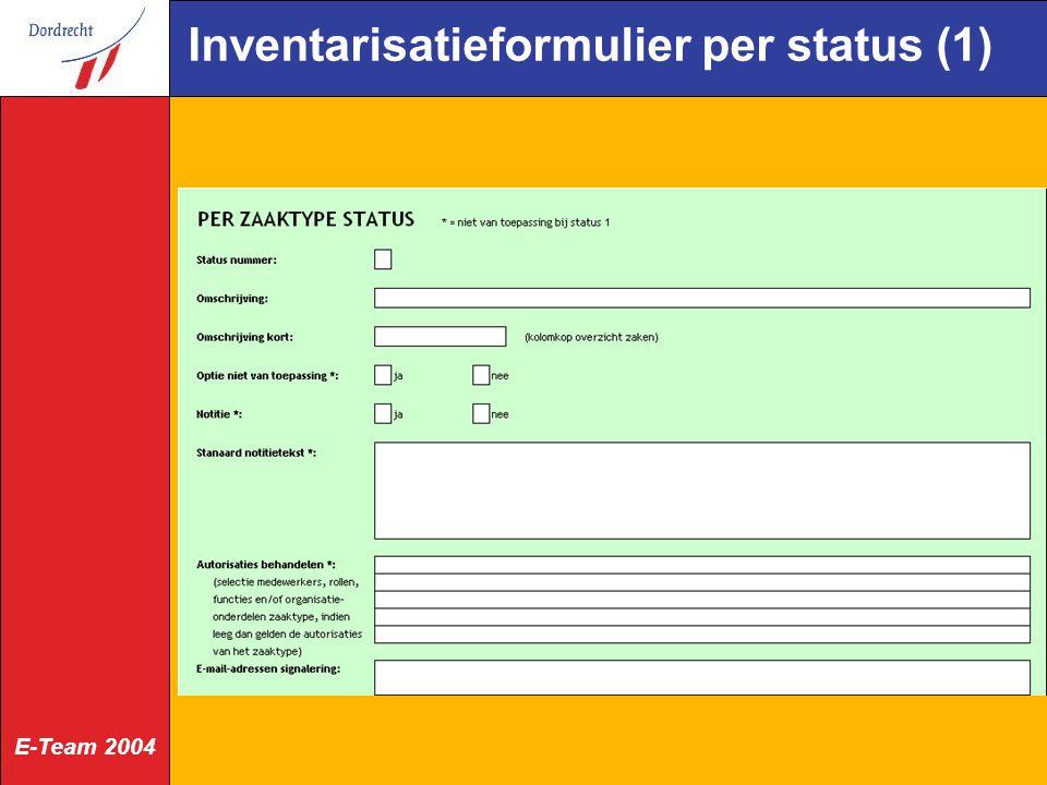 Inventarisatieformulier per status (1)