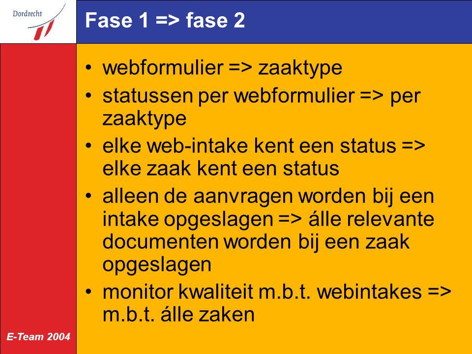 Fase 1 => fase 2 webformulier => zaaktype. statussen per webformulier => per zaaktype. elke web-intake kent een status => elke zaak kent een status.