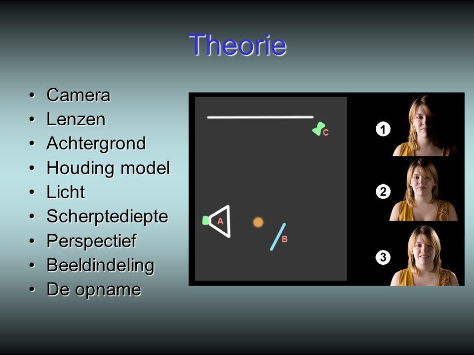 Theorie Camera Lenzen Achtergrond Houding model Licht Scherptediepte
