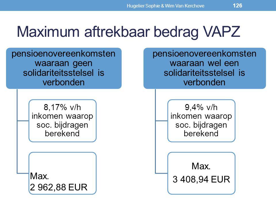 Maximum aftrekbaar bedrag VAPZ
