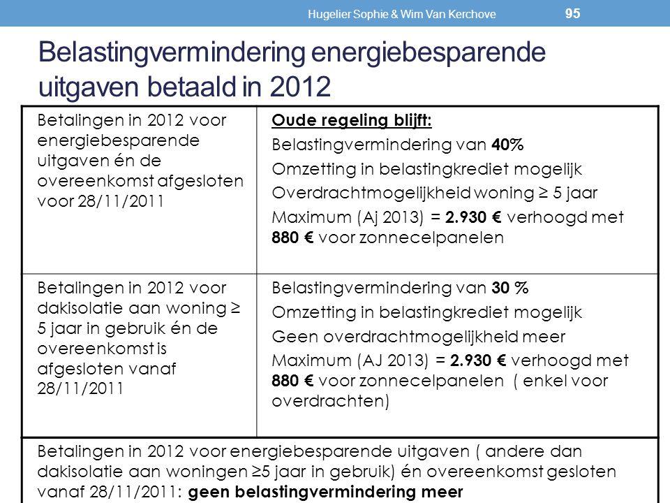 Belastingvermindering energiebesparende uitgaven betaald in 2012
