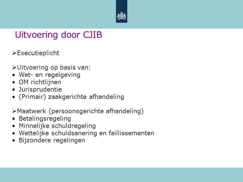 Uitvoering door CJIB Executieplicht Uitvoering op basis van: