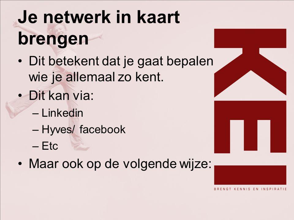 Je netwerk in kaart brengen