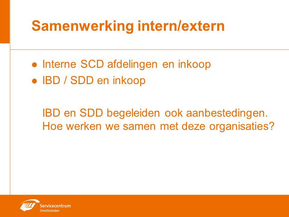 Samenwerking intern/extern
