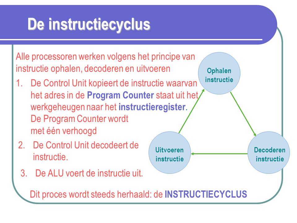 De instructiecyclus Alle processoren werken volgens het principe van instructie ophalen, decoderen en uitvoeren.