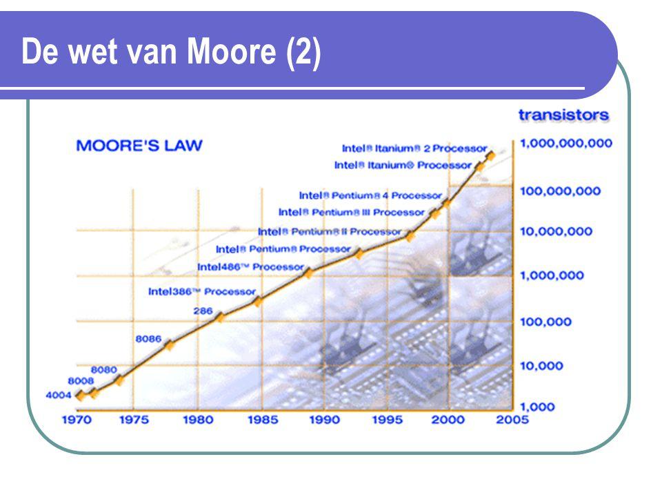 De wet van Moore (2)