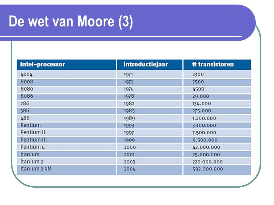 De wet van Moore (3)