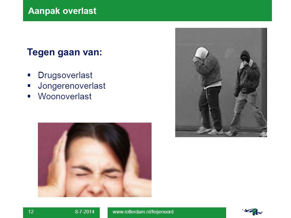 Tegen gaan van: Aanpak overlast Drugsoverlast Jongerenoverlast