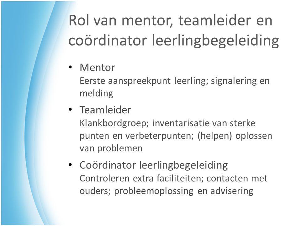 Rol van mentor, teamleider en coördinator leerlingbegeleiding