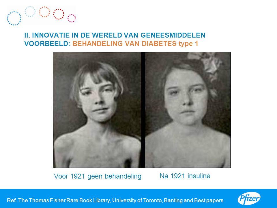 V II. INNOVATIE IN DE WERELD VAN GENEESMIDDELEN VOORBEELD: BEHANDELING VAN DIABETES type 1.
