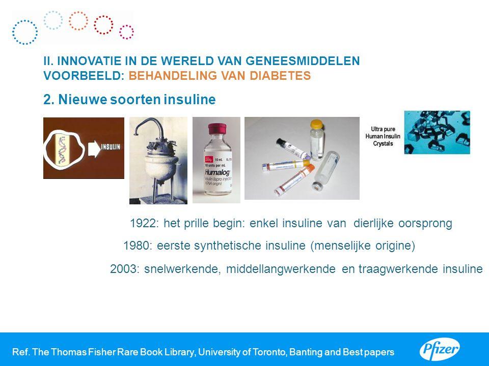 2. Nieuwe soorten insuline