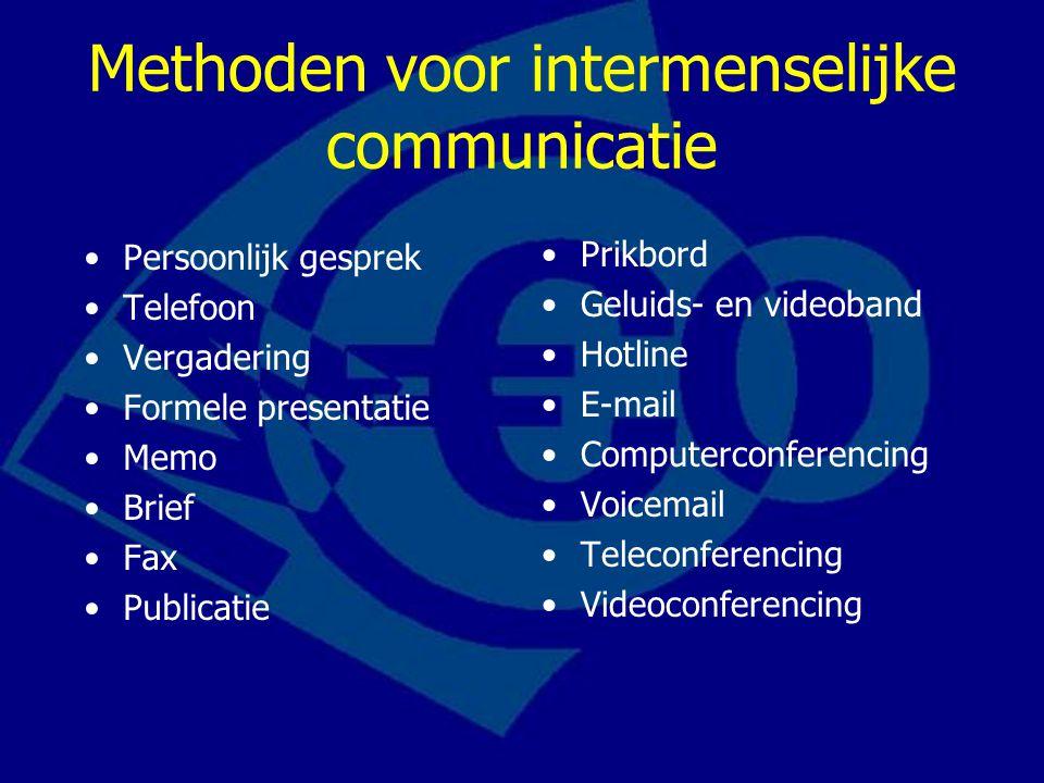 Methoden voor intermenselijke communicatie