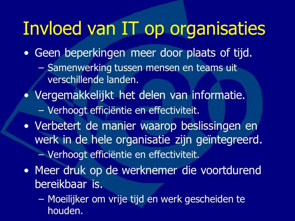 Invloed van IT op organisaties