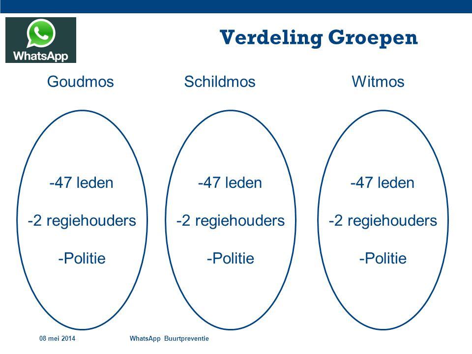 Verdeling Groepen Goudmos Schildmos Witmos 47 leden 2 regiehouders
