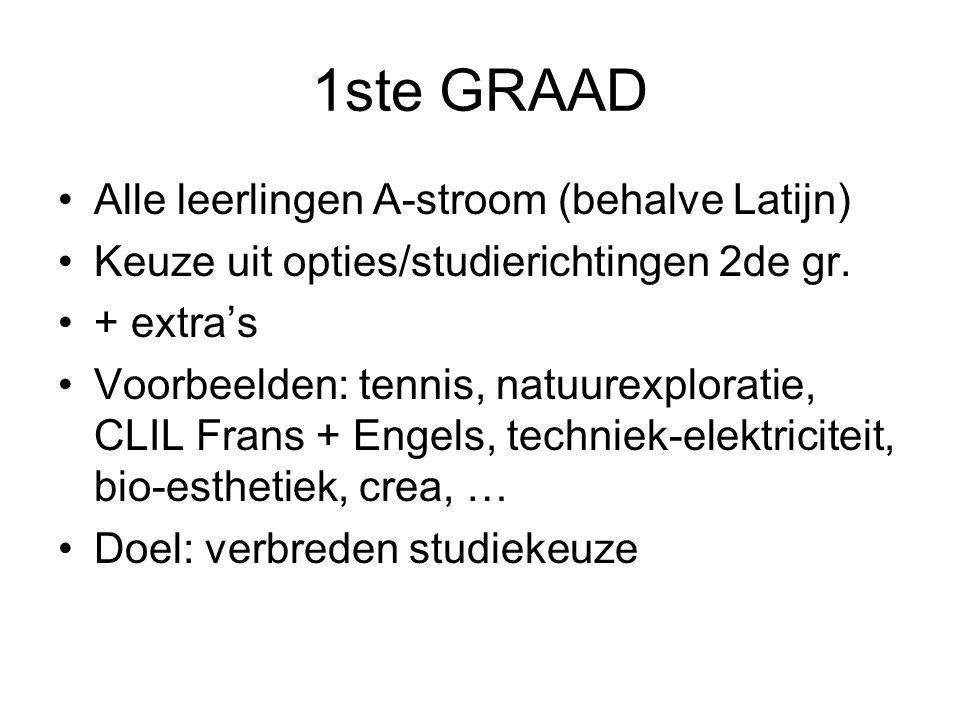 1ste GRAAD Alle leerlingen A-stroom (behalve Latijn)