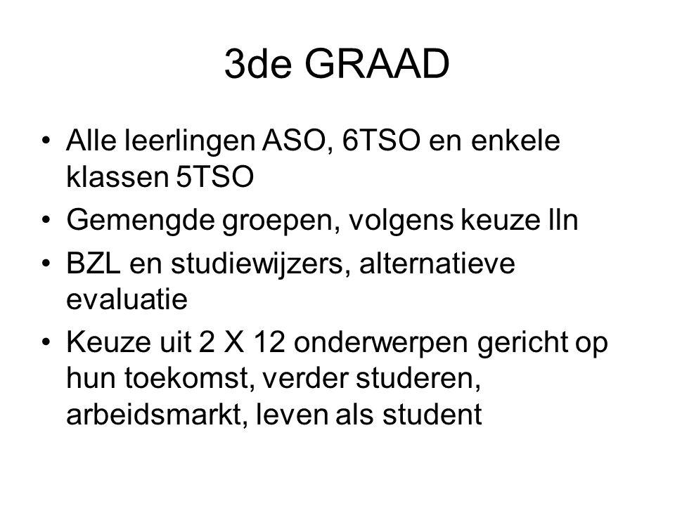 3de GRAAD Alle leerlingen ASO, 6TSO en enkele klassen 5TSO