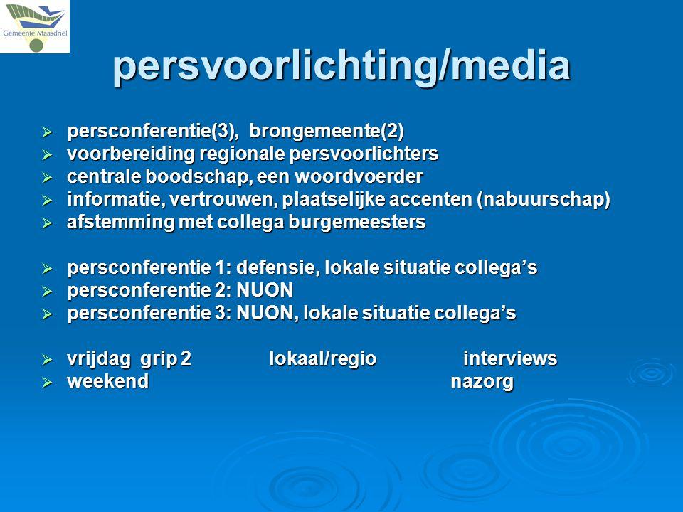 persvoorlichting/media