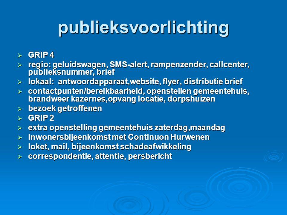 publieksvoorlichting