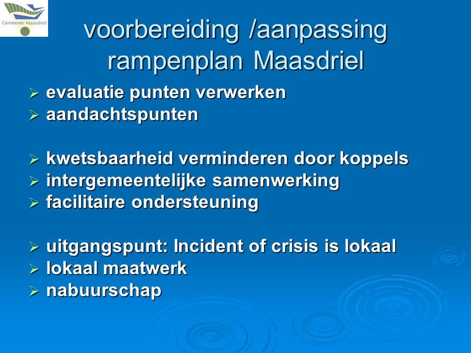 voorbereiding /aanpassing rampenplan Maasdriel