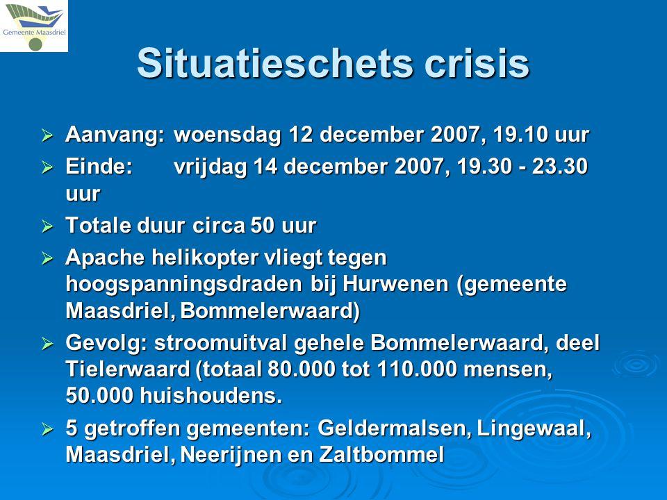 Situatieschets crisis
