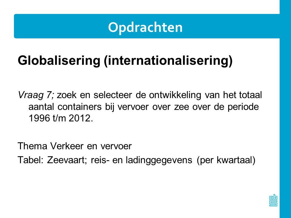 Opdrachten Globalisering (internationalisering)