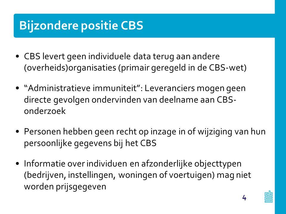 Bijzondere positie CBS
