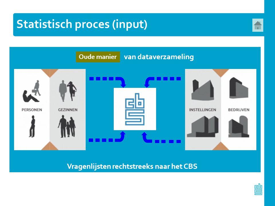 Statistisch proces (input)