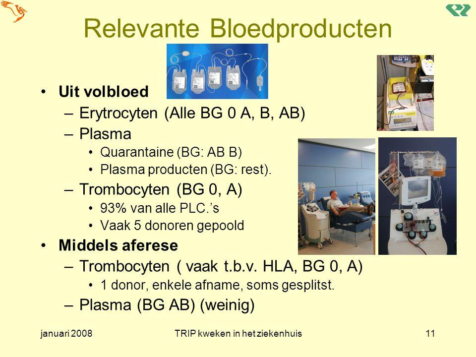 Relevante Bloedproducten