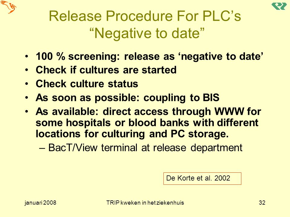 Release Procedure For PLC's Negative to date