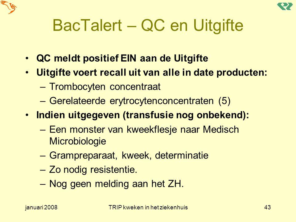 BacTalert – QC en Uitgifte