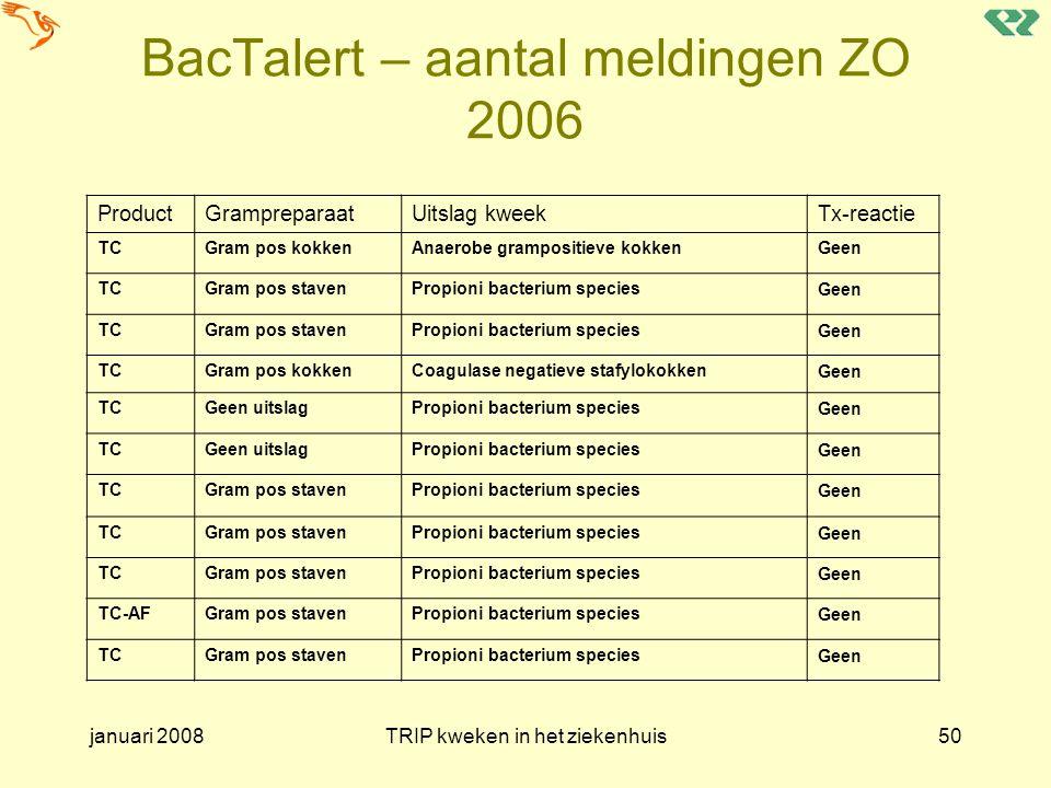 BacTalert – aantal meldingen ZO 2006